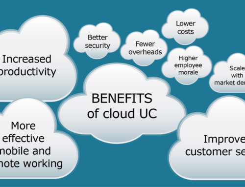 How To Grow Your Business With Unified Communications